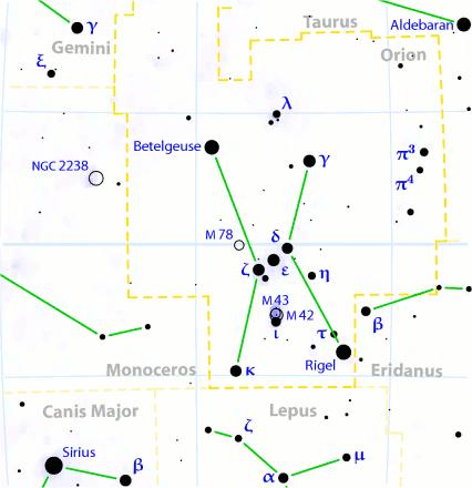 La constelación de Orión (wikipedia)